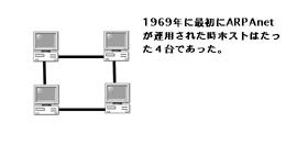 ARPANET (1969) 4
