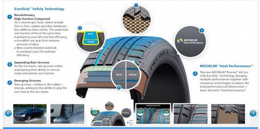pneu-michelin-premier-as-evergrip
