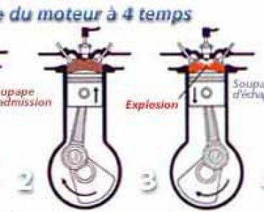 Moteur à explosion à 4-temps (1876) 2
